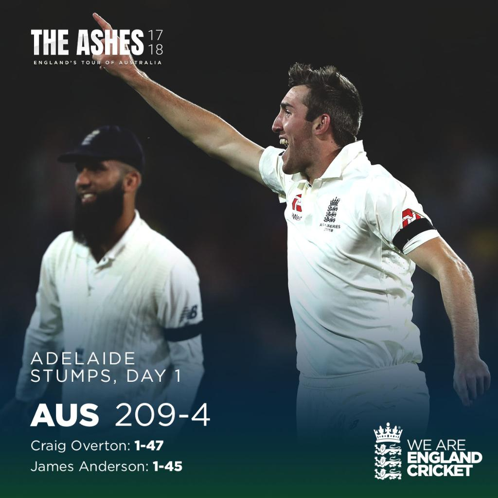 England Cricket On Twitter And That S Stumps On Day 1 Of The