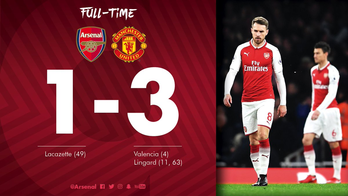 Арсенал Twitter: Arsenal FC (@Arsenal)