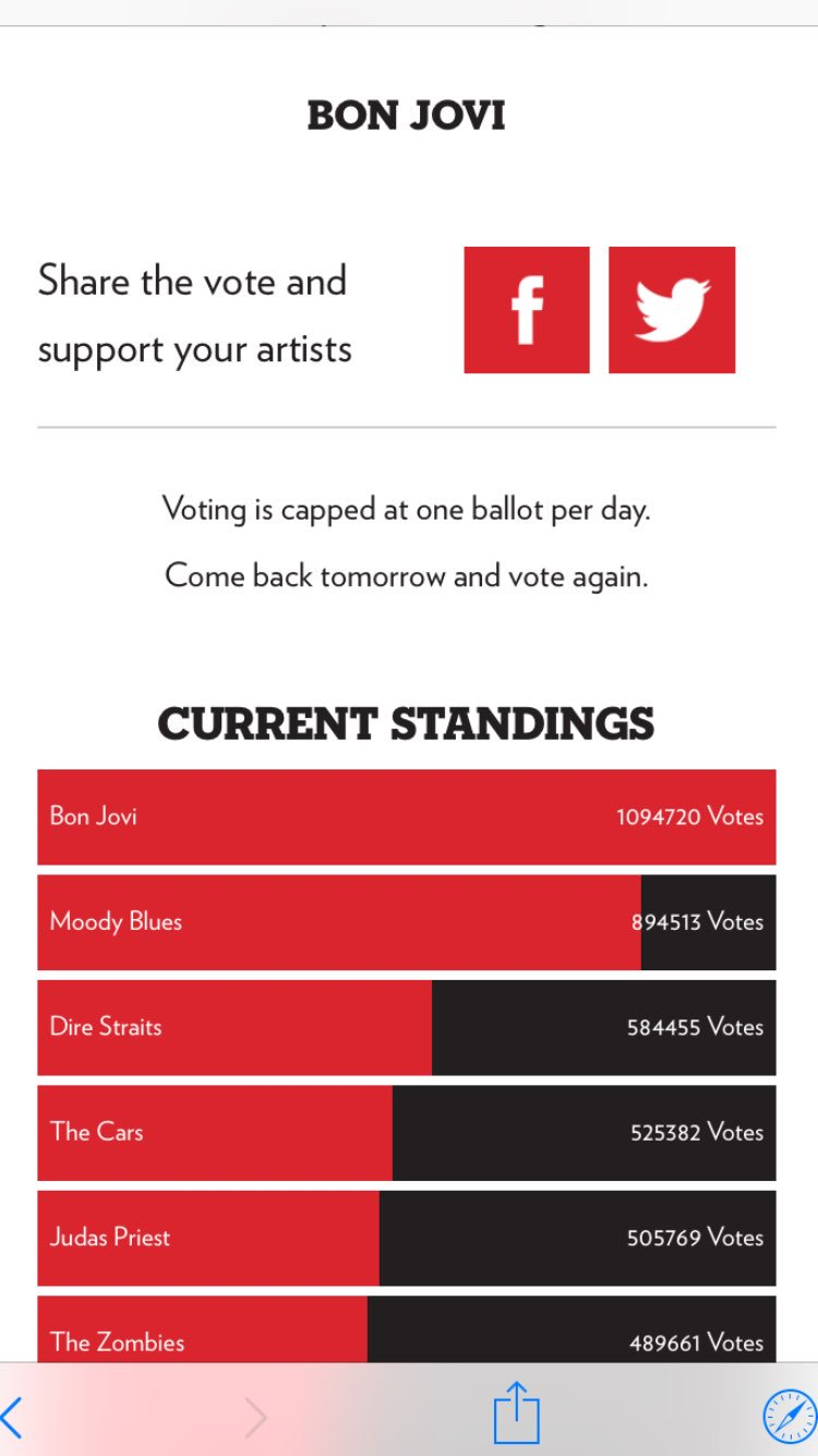 Let's finish the weekend off strong....vote for @BonJovi  https://t.co/i6s9UO56ee #RockHall2018 via @rockhall https://t.co/0uqd2EsXV6