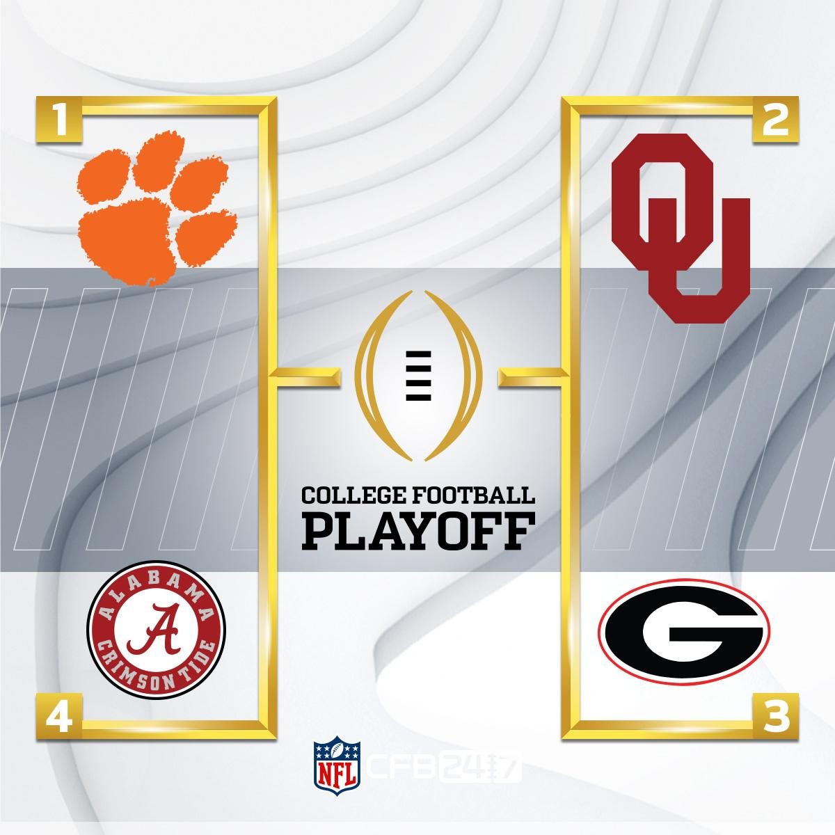 FINAL #CFBPlayoff rankings:  1. @ClemsonFB  2. @OU_Football  3. @FootballUGA  4. @AlabamaFTBL   5. @OhioStateFB  6. @BadgerFootball