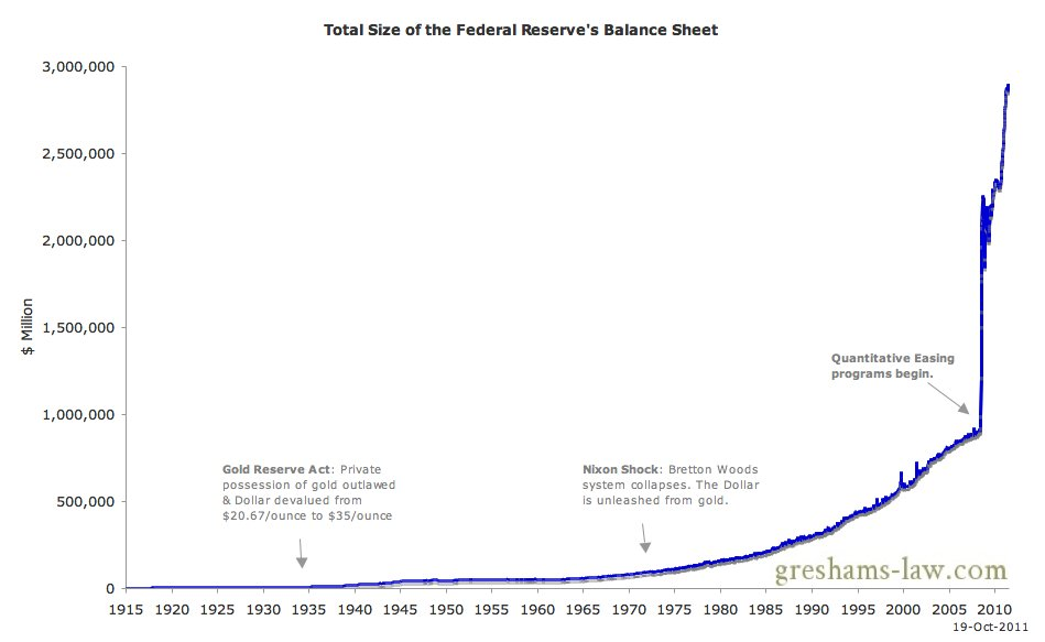 Not a bubble #Bitcoin
