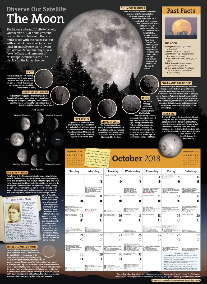 new 2018 year in space calendar an entire month october devoted to observing good ol luna httpwwwyearinspacecomwall calendar pictwittercom