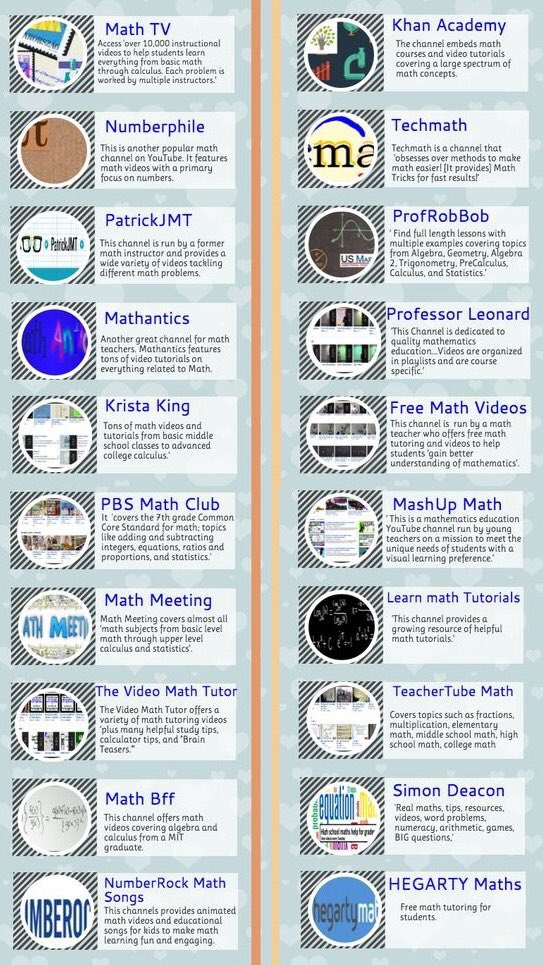 Wow! 20 brilliant @YouTube channels to support pupils' maths development. Awesome👍🏻👍🏻