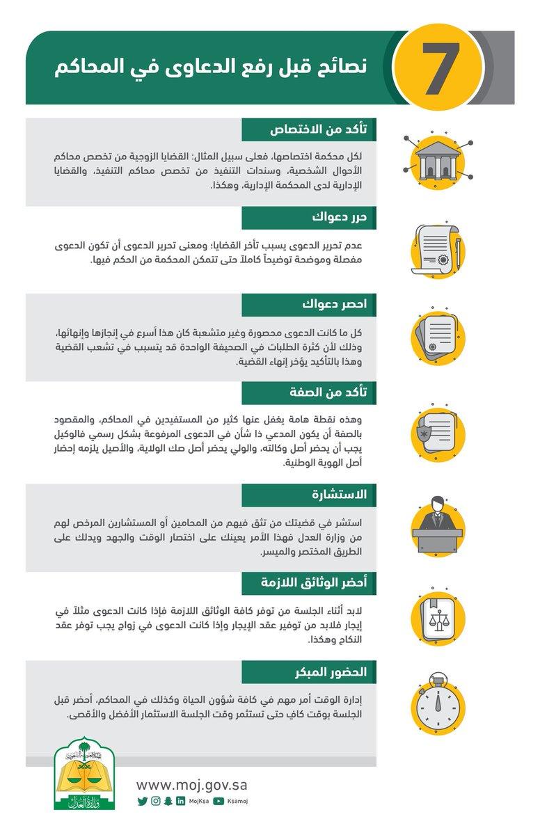 وزارة العدل V Twitter نصائح قبل رفع الدعاوى في المحاكم تعريف
