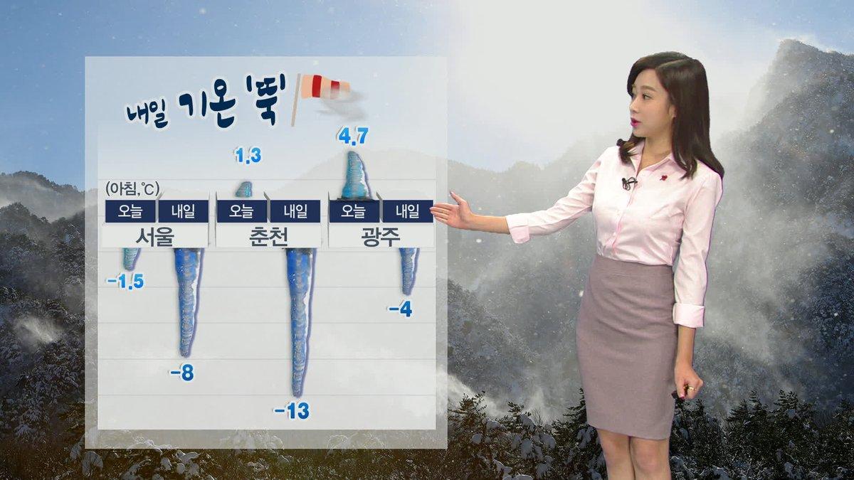 내일(5일) 서울의 아침 기온은 영하 8도, 춘천은 영하 13도로 오늘보다 무려 14도나 낮겠고 광주를 비롯한 남부 내륙도 영하의 추위가 찾아오겠습니다. #날씨 https://t.co/HaxmUZQiOe