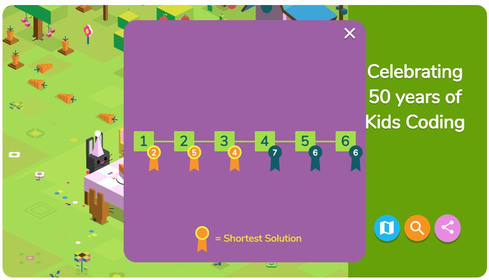 4e356b2ab761 Celebrating 50 years of kids coding and trying to find the shortest solution  with the  GoogleDoodle  STEMed https   g.co doodle ug9chu ds cl … ...