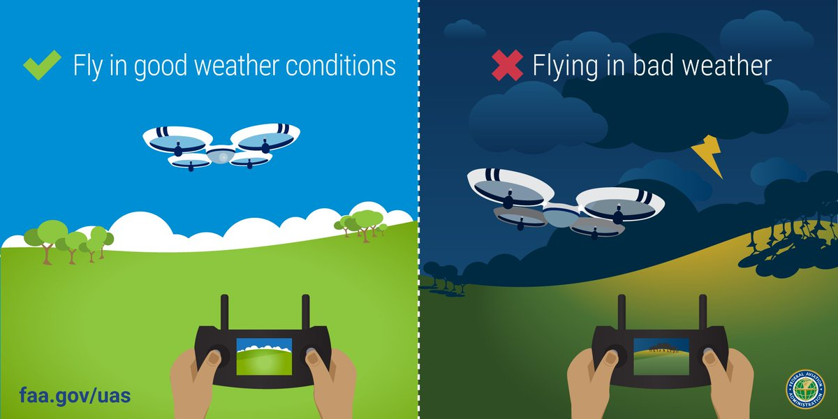 #SafetyMeasuresMonday tip: Always check the #weather before you fly your #drone. #FlySafe https://t.co/kG69t99CjU