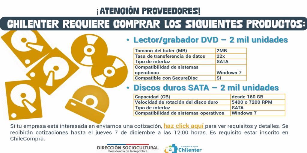 Media Tweets by Fundación Chilenter (@Chilenter) | Twitter