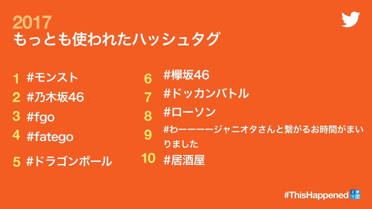 "Twitter Japan on Twitter: ""201..."