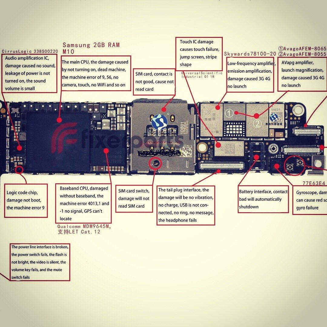 Recoverysmartphone On Twitter Iphone 7 Schematic 3 Circuit Diagram Diagnosis Apple7 Apple Iphone7 Follo4follo Folloforfolloback Dinner Ottoemezzopic Wq61ietldg