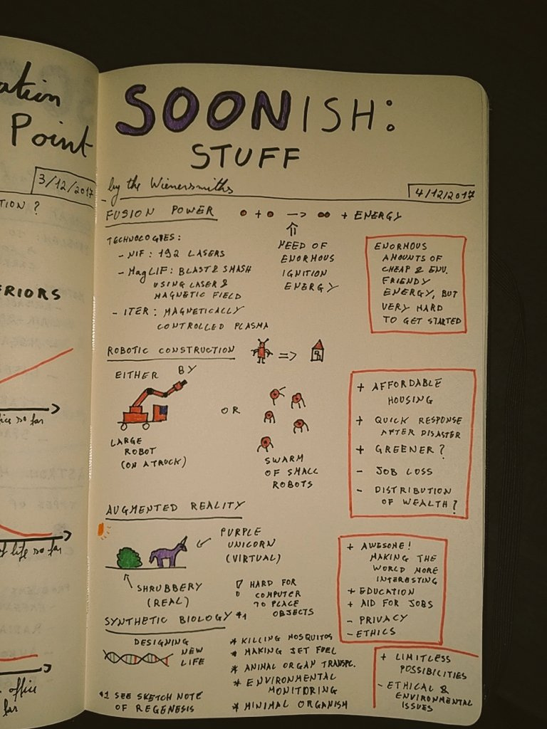 A sketchnote of 'Soonish'.