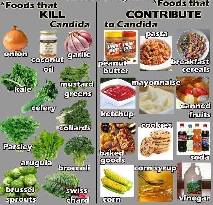 Какая диета при кандидозе у мужчин
