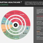 How #AI is disrupting healthcare.  #healthtech #healthcare #healthIT #digitalhealth #mhealth  #DigitalTransformation