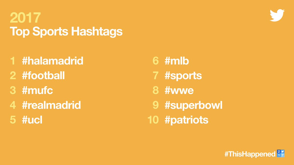 From fútbol to football. ⚽🏈  Here are the top sports hashtags of 2017. #ThisHappened