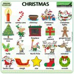 Image for the Tweet beginning: NEW CHART: Christmas Vocabulary in