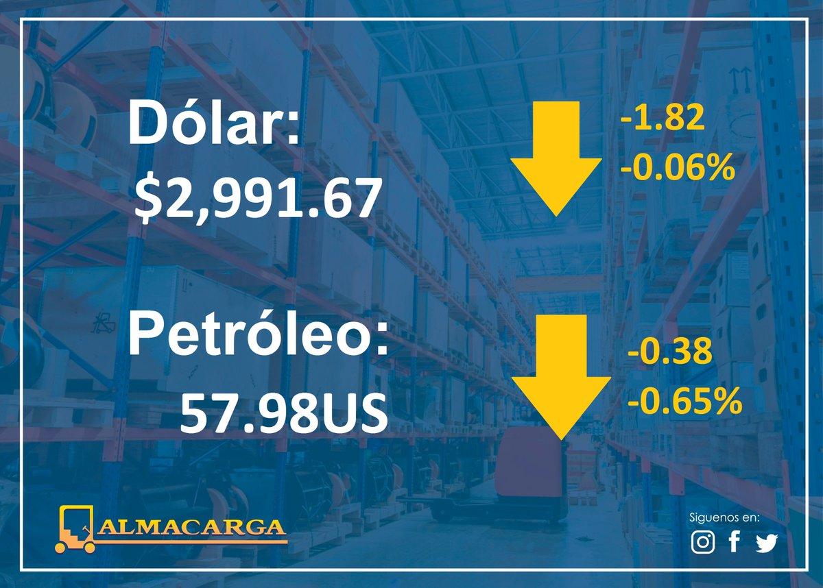 Así Se Comporta El Dólar Hoy 5 De Diciembre Dolartoday Dollars Euros Moneda Divisa Petroleo Dolareuro Wti Economia Cambio Valor Cash