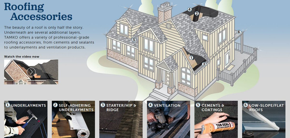 Give Your Roof A Fighting Chance By Using All The Appropriate  Underlayments, Waterproofing And Sealants. Watch This Short Video To Learn  More: ...