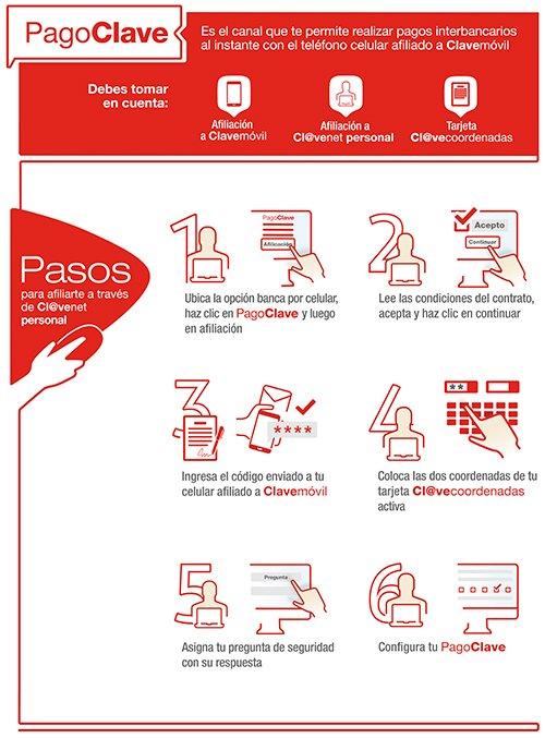 Banco de venezuela on twitter para usar pagoclave for Banco de venezuela clavenet personal