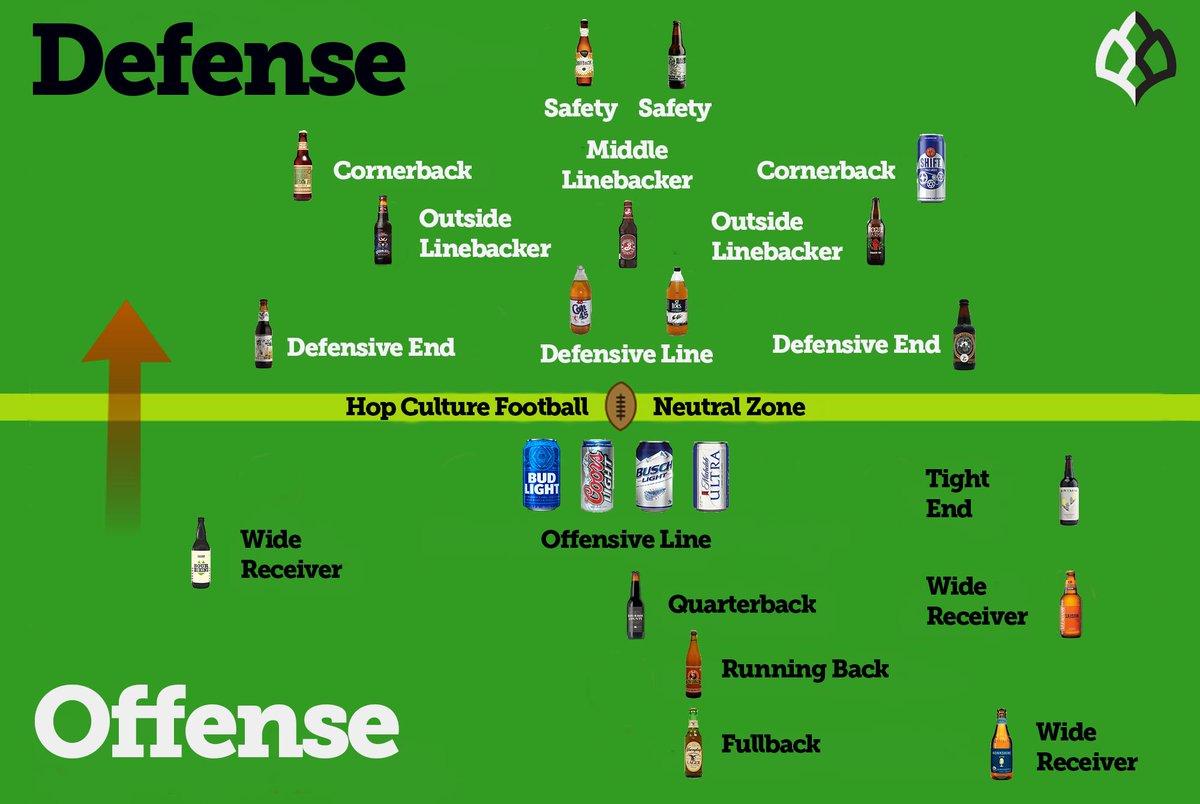 Football positions explained db maillot de foot pas cher nfl football positions diagram basic database design samples flow dqtso2zw4aabldo nfl football positions diagram basichtml pooptronica