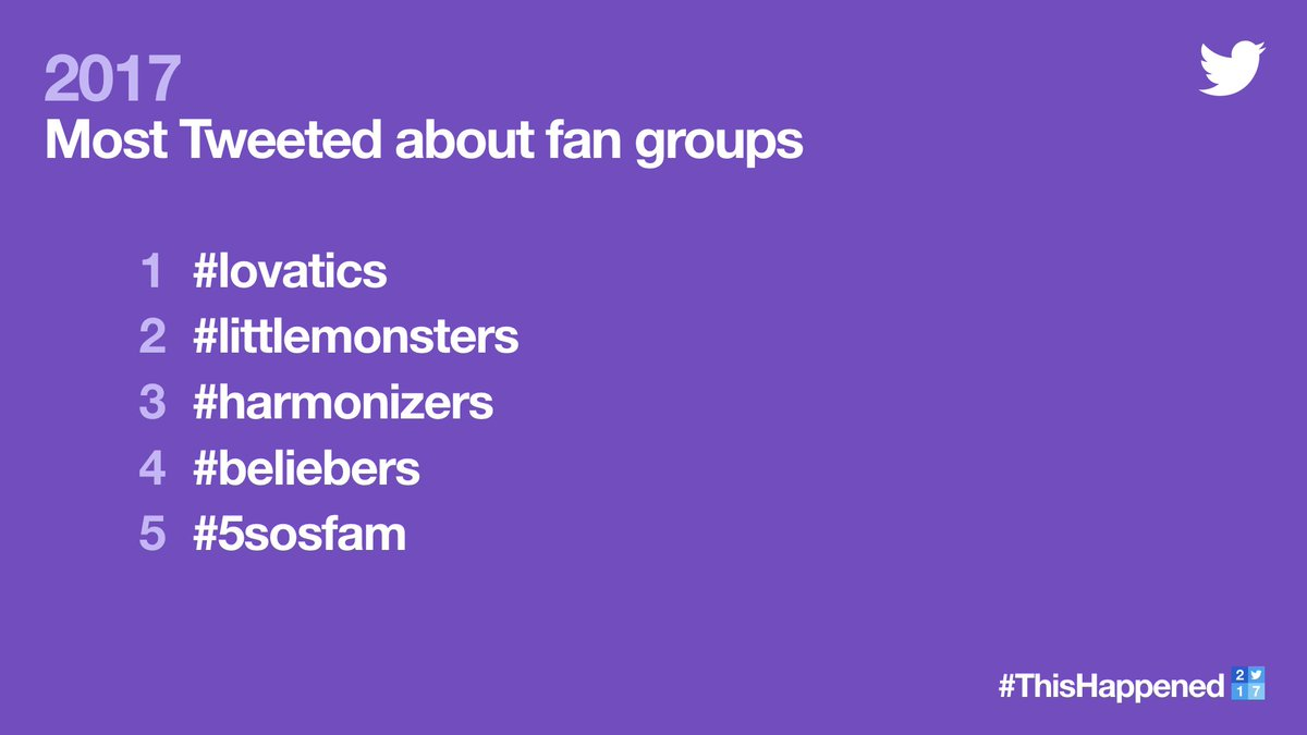He @ddlovato @ladygaga @FifthHarmony @justinbieber @5SOSy     : You've had some pretty 🔥 fans behind you this #ThisHappened year.