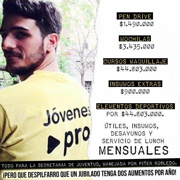 RT @FernandezAnibal: UNA PINTURITA https://t.co/oboTqIQF5y