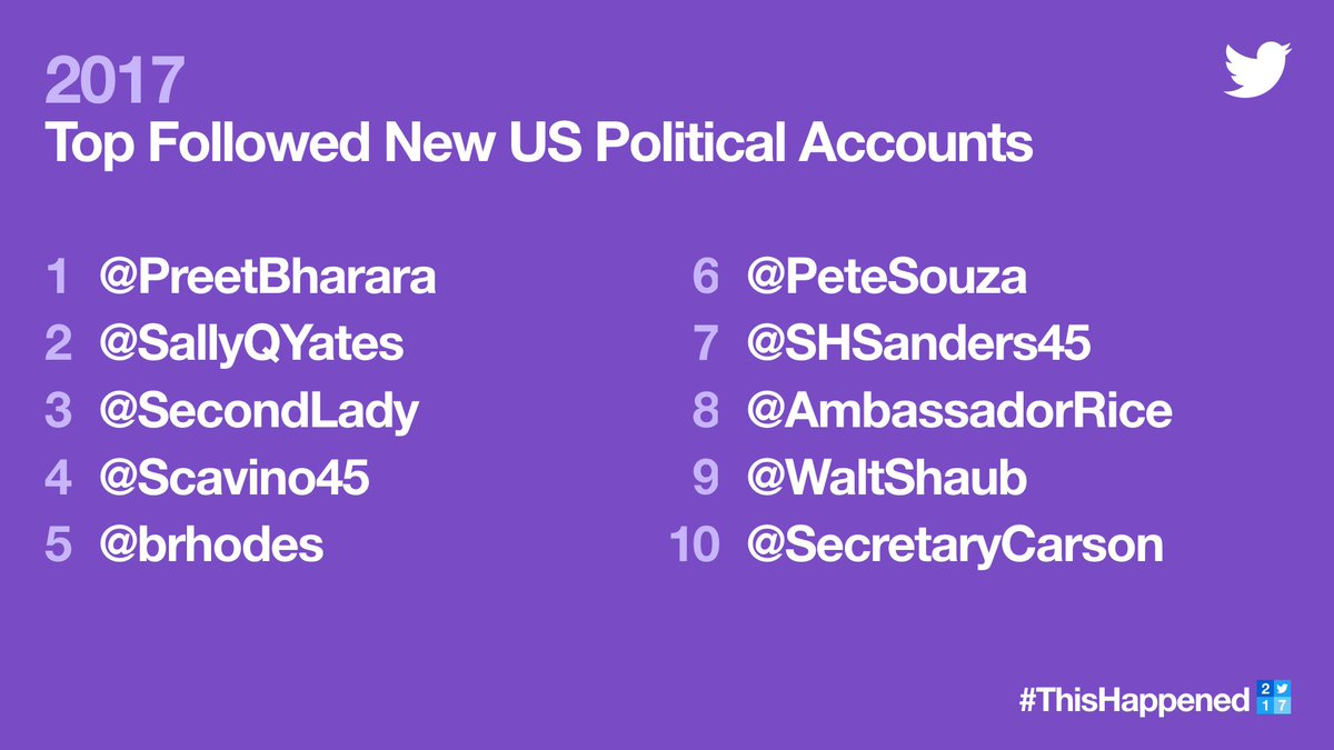 Here are the top followed new U.S. political accounts on Twitter. #ThisHappened