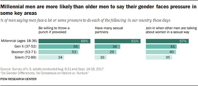pew research report By timothy mcadoo whether you're a numbers person or not, if you're a psychology student or an early-career psychologist, you may find yourself doing some data mining.