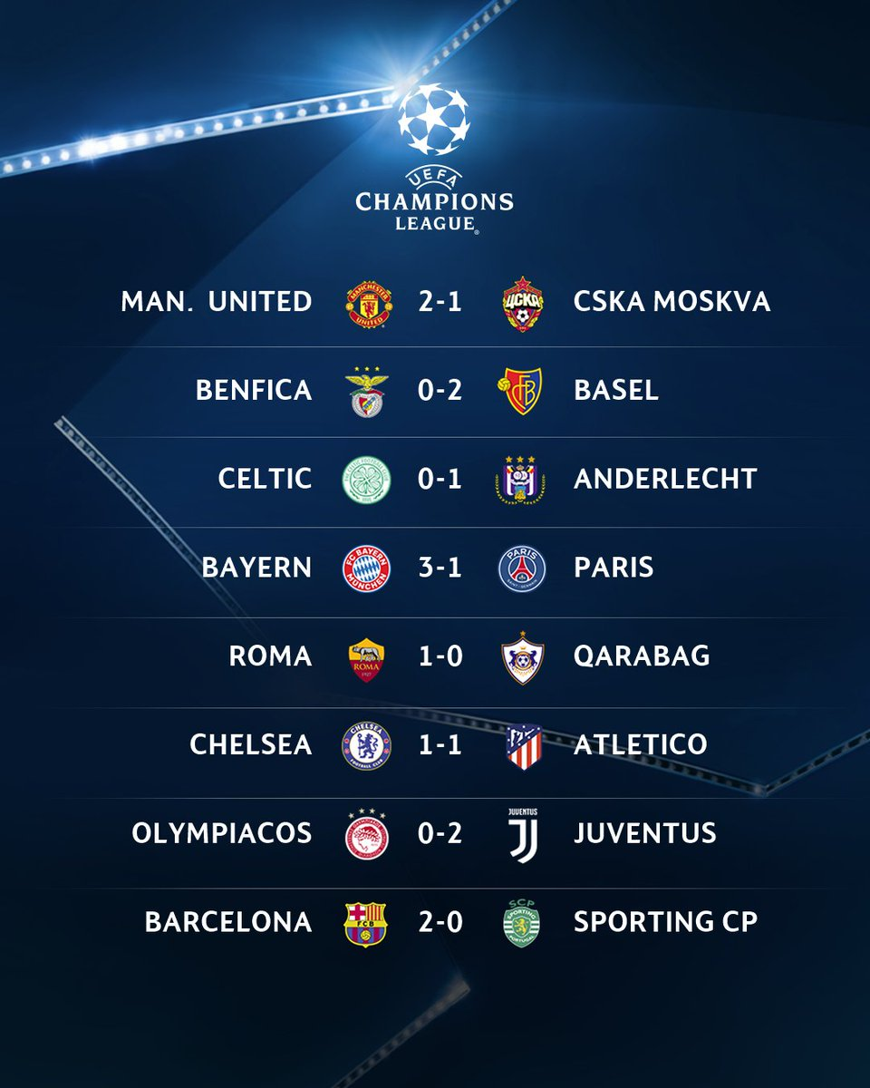 Arrugas caballo de fuerza Agarrar  UEFA Champions League on Twitter: