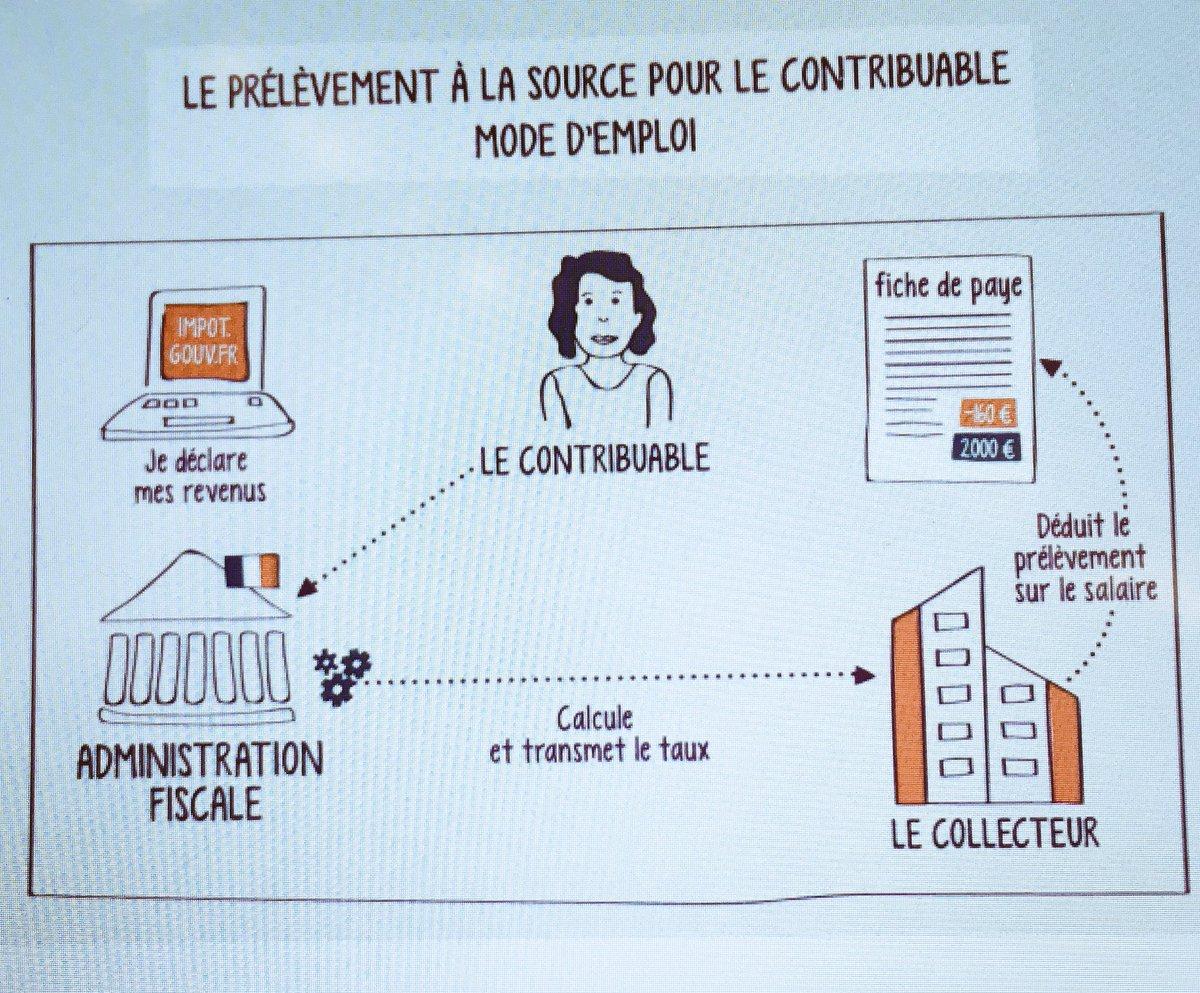 Amelie De Montchalin On Twitter Directan Vote De L Article 9 Du