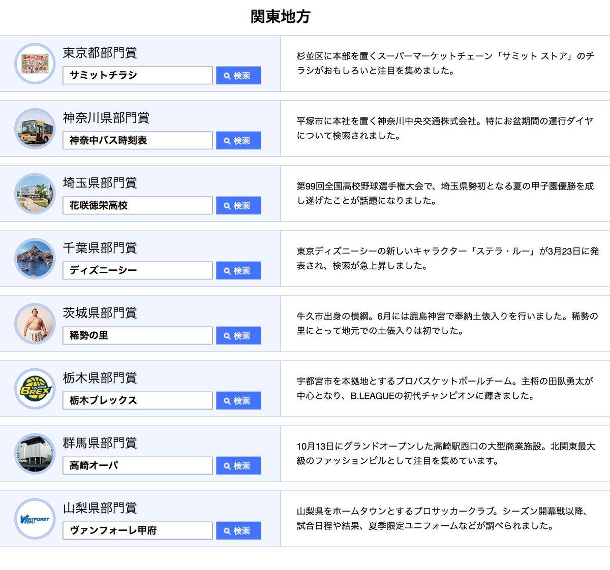 神奈中バス バス停 地図