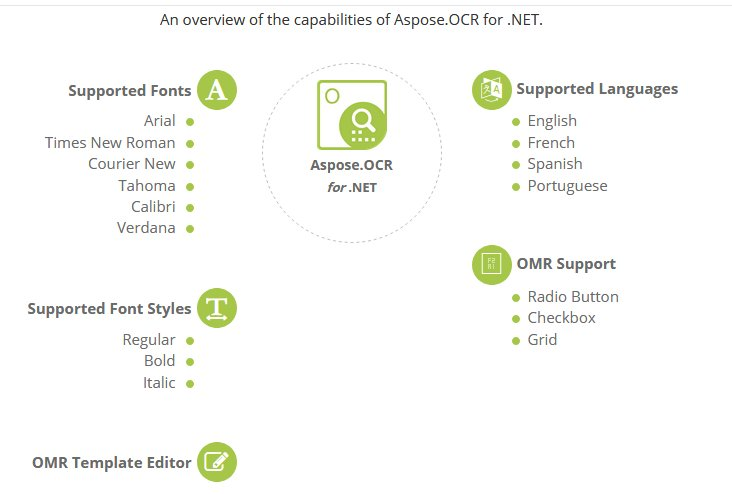#Binary #Classification Support for Better #OCR #Recognition &amp; Enhanced OCR Operations inside #Dotnet Apps:  https:// goo.gl/hgJHT4  &nbsp;  <br>http://pic.twitter.com/eR1MLx0UYW