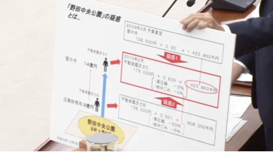 足立康史議員が国会で野田中央公園の土地取引に言及「戦後自民党が作り上げた日本の土建国家の恥部」 bu…