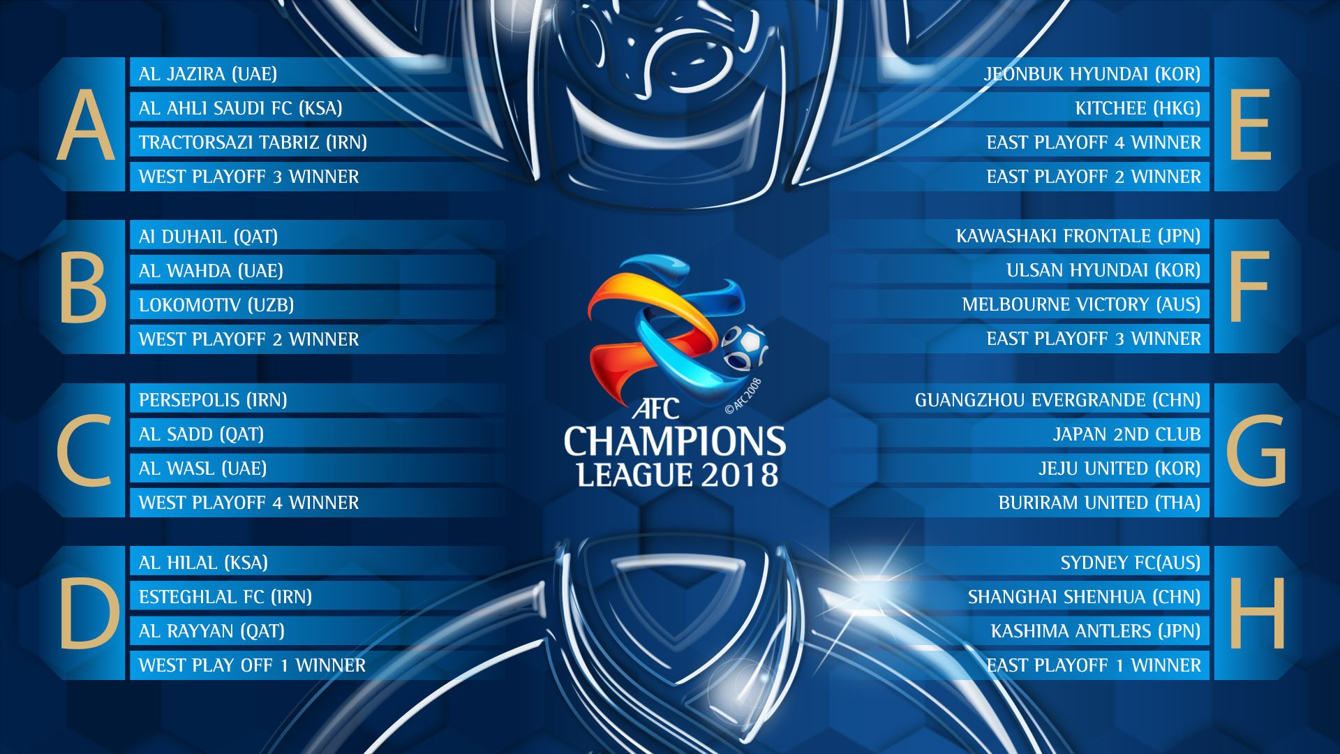 Bila Lolos Play Off, Bali United Masuk Grup Neraka di Liga Champions Asia