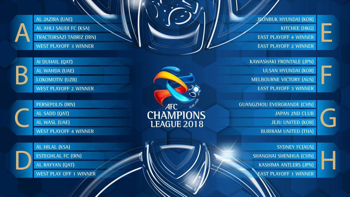 دوري أبطال آسيا 2018، مواعيد ونتائج المباريات وترتيب المجموعات