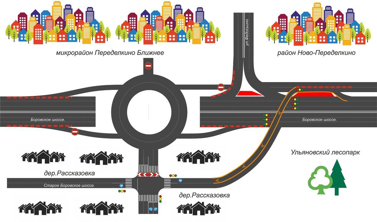 Схема дорожного полотна