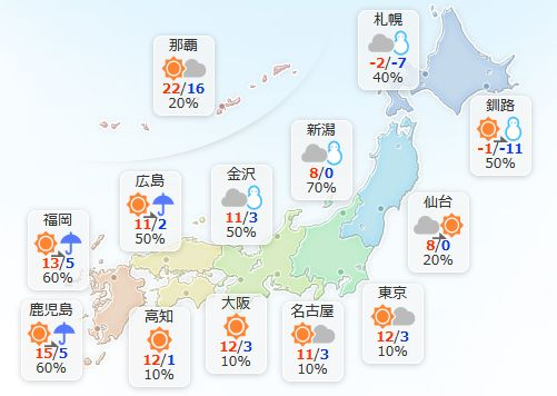 【12月7日(木)】北海道から東北の日本海側は雪が降りやすく、晴れる太平洋側も雪の降る所がありそうで…