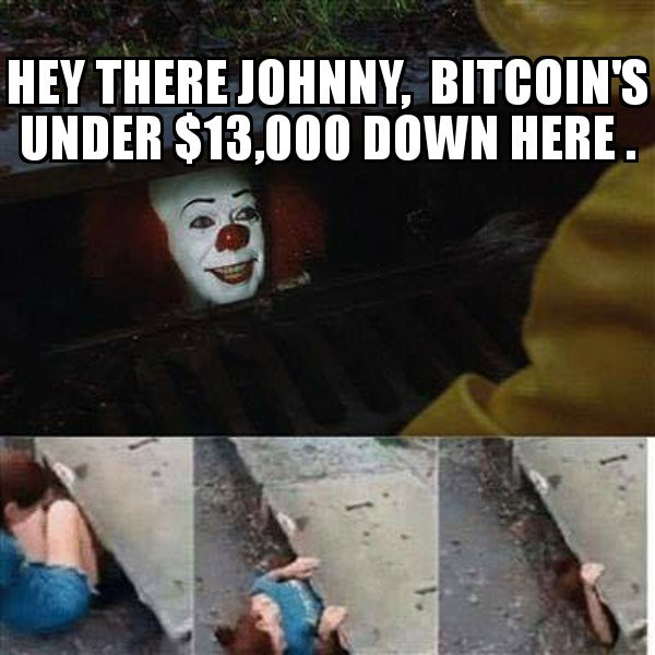 The HODL memes are dropping en masse right now -> https://t.co/KDMMnqNbNs  $BTC.X