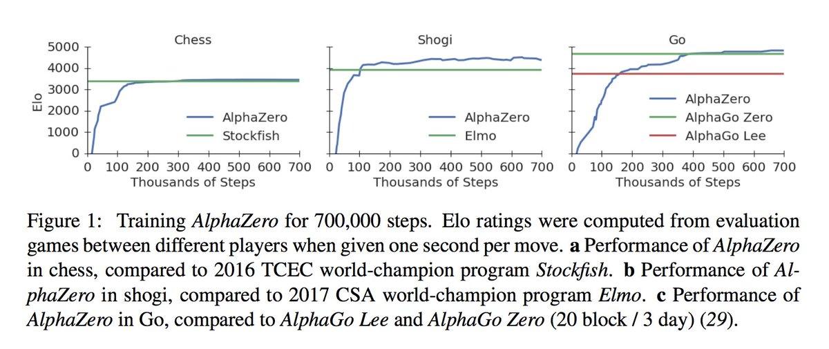 Steps pdf 53000