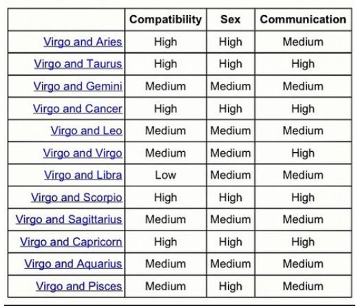 compatibilities with virgo