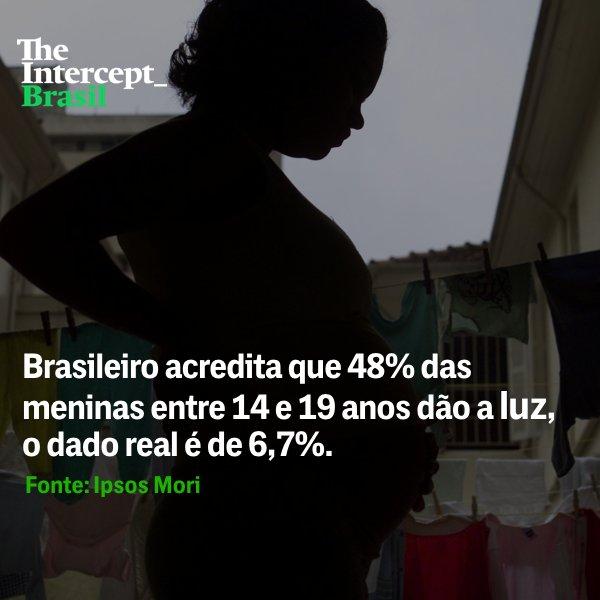 O Brasil é o segundo país com menos noção da sua própria realidade, estando à frente apenas da África do Sul, segundo pesquisa Ipsos Mori. Um dos destaques foi em relação a percepção dos dados sobre gravidez na adolescência.