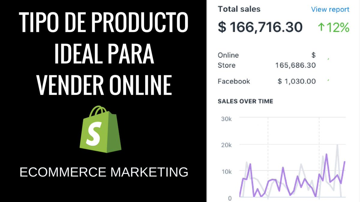 Hermo Benito On Twitter Tipo De Productos Ideales Para Vender En Una Tienda Online Con Shopify Vídeo Https T Co Cmsb1ktbti Ecommerce Negocios Https T Co Asom1pxrpk