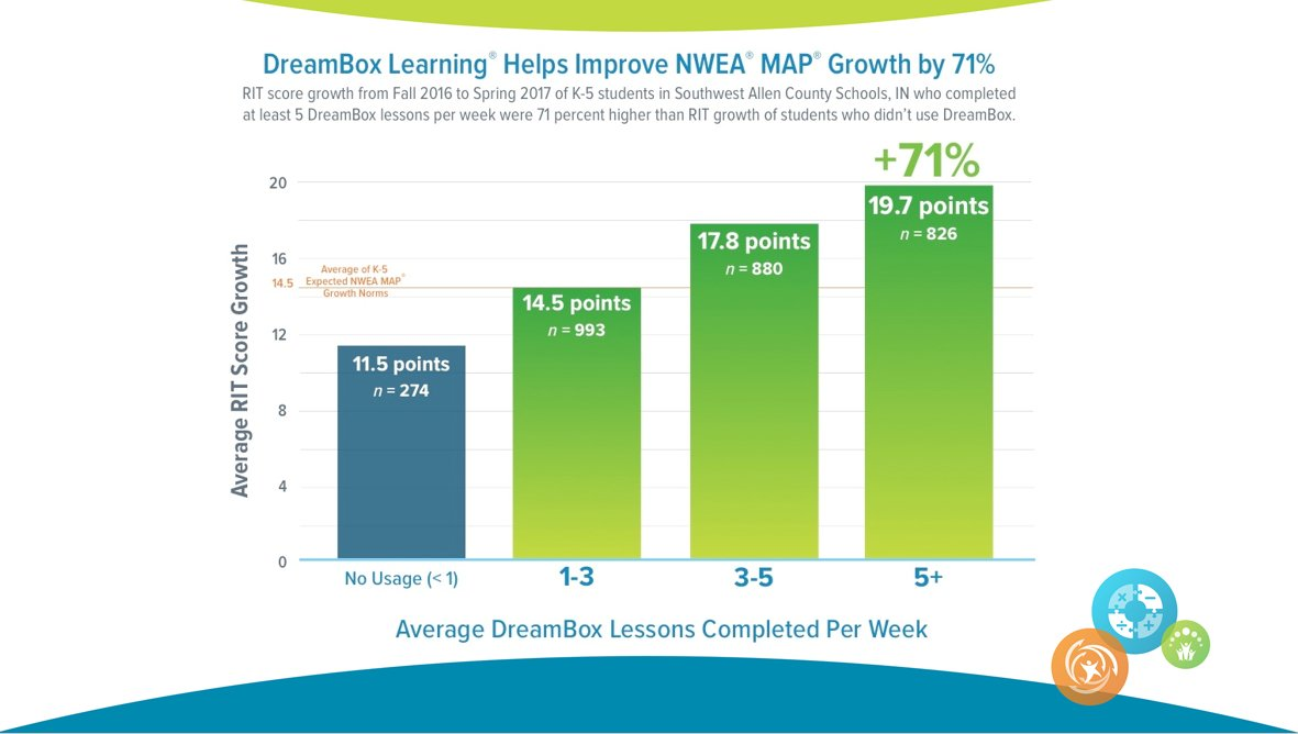 popular  list map nwea org - map nwea bc campus map popular list map nwea org