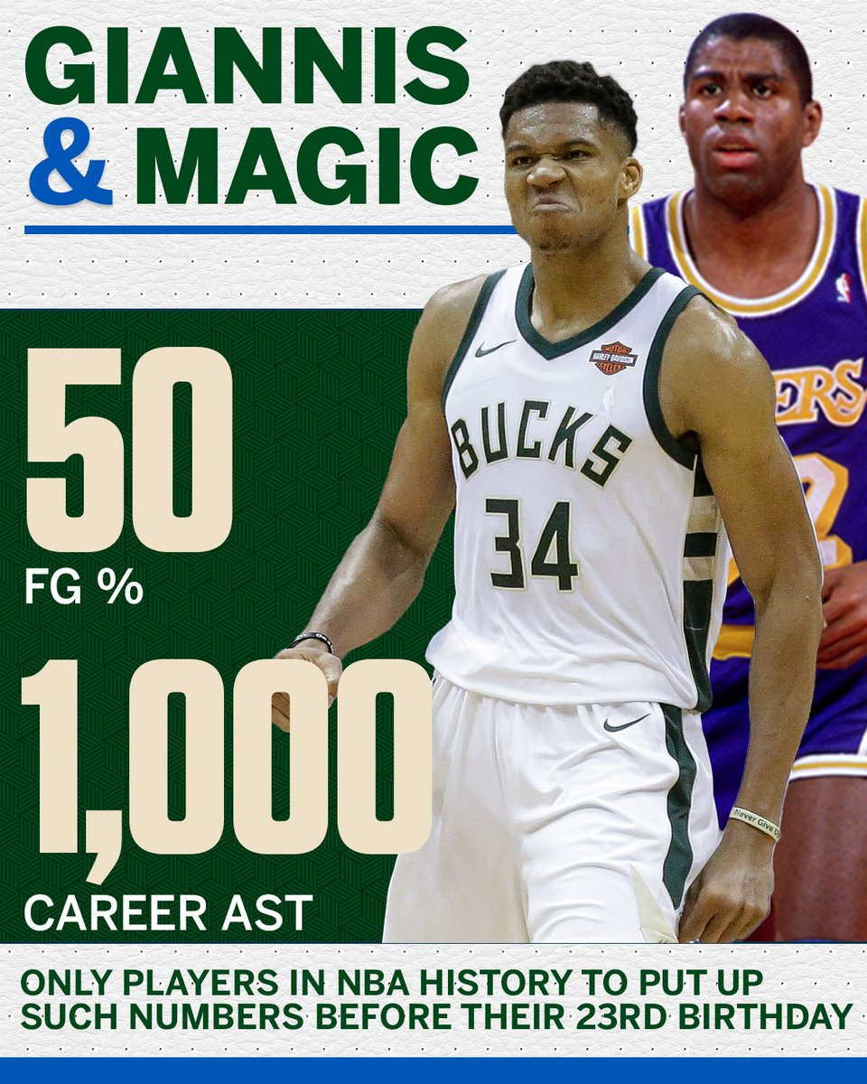 RT @ESPNNBA: The Greek Freak has made the most of his 23 years. https://t.co/J6oVKmH0NS