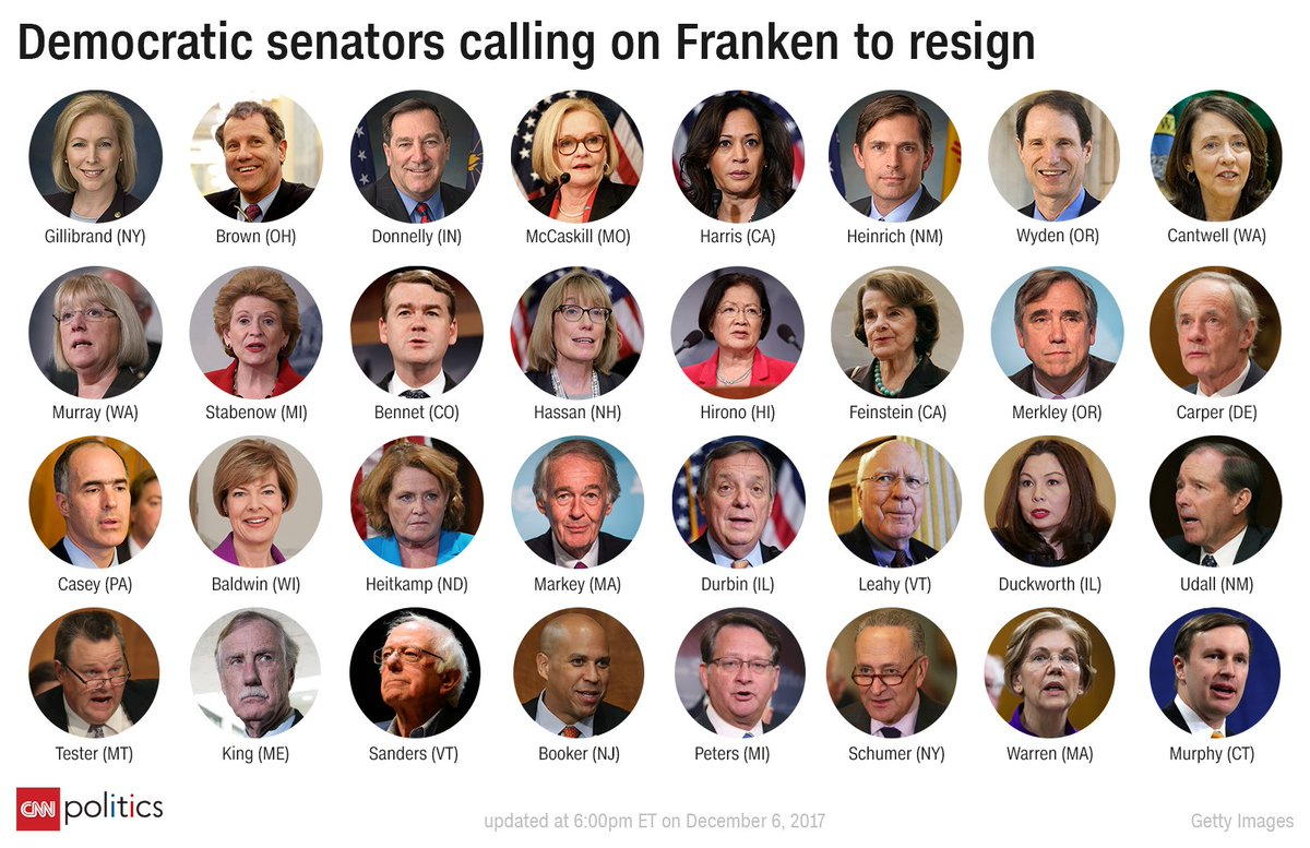 Democratic Senators Call For >> Cnn Politics On Twitter Democratic Senators To Al Franken Resign
