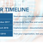 Your very own #TalentMobility #GDPR timeline.  https://t.co/fAabEFcdvA