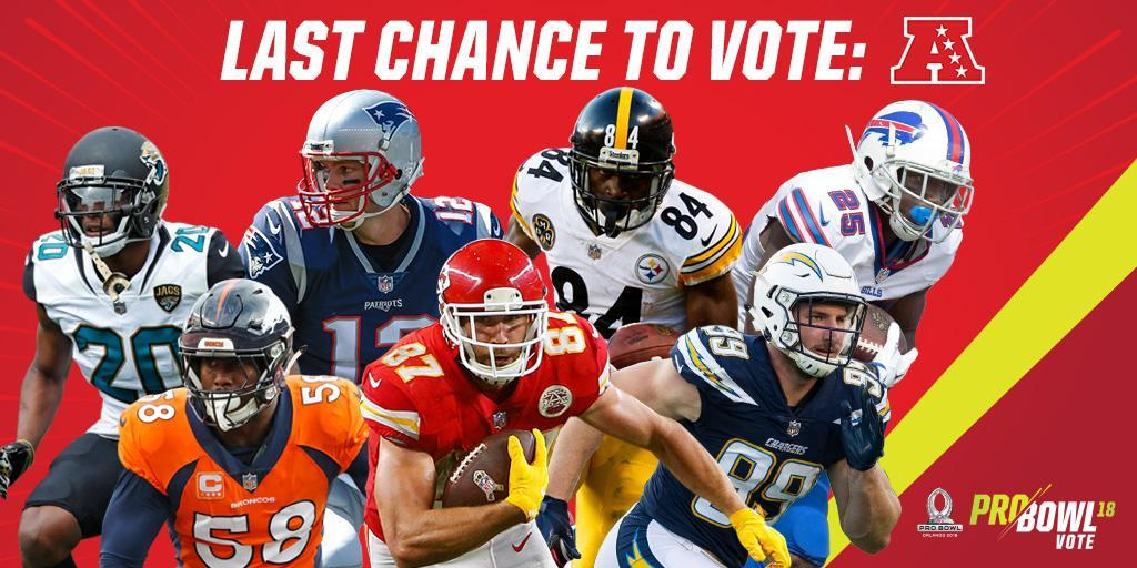 It's the final day to vote!  Help send your favorite players to the 2018 #ProBowl.  Tweet their First Name + Last Name + #ProBowlVoteVote!