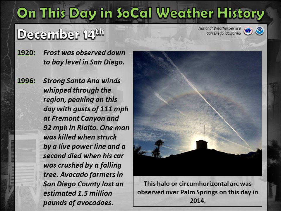 Notable SoCal weather history for December 14th. #CAwx #SoCal #SouthernCalifornia #SanDiegoWx #wxhistory
