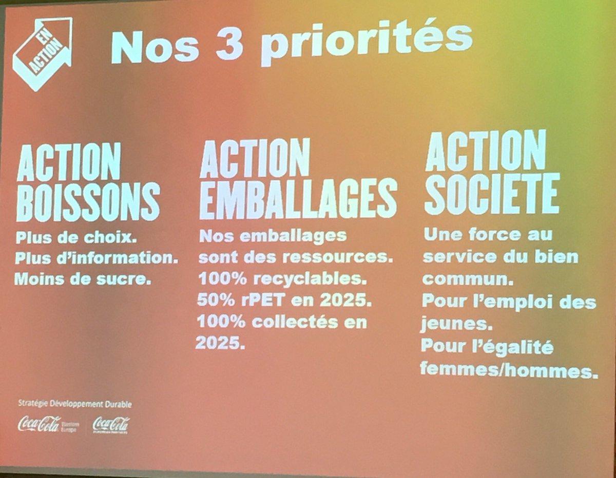 Les priorités de #CocaCola pour les prochaines années : action boissons : - de sucre (50% des ventes), action emballages (en 2025 : 100% de collecte), actions sociales : engagement pour l'emploi des jeunes et l'égalité H/F.  #recyclingTour  @CocaColaEP_FRpic.twitter.com/VkYFQWE5Ey