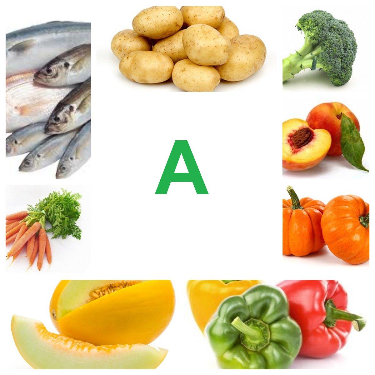 Картинки продуктов с витаминами