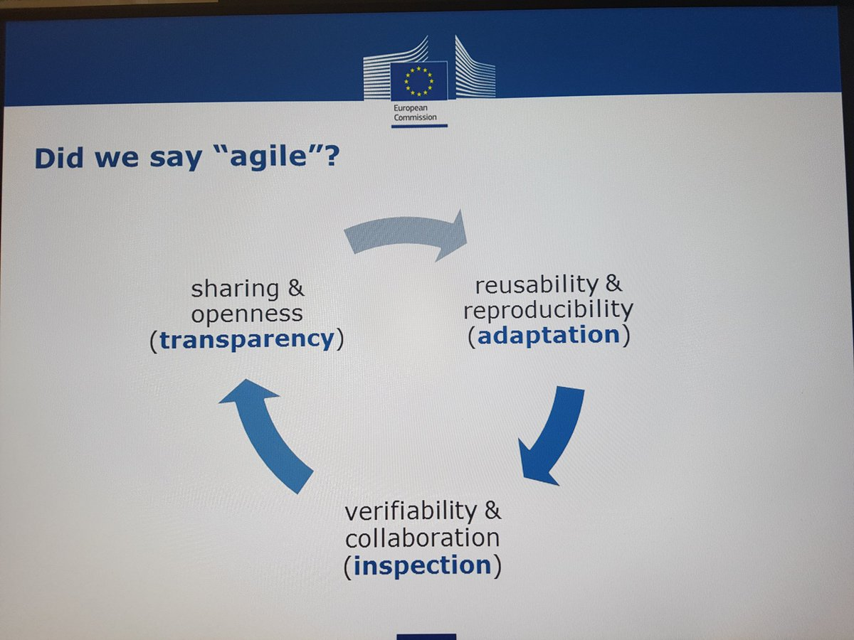 3 pillars to be #Agile #Trasparency #Adaptation #Inspection  by @gjacopo0<br>http://pic.twitter.com/eirgyIURa0